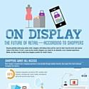 Infographie : les consommateurs prêts pour le cross canal