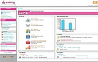 Easiware lance une solution CRM pour le secteur publicitaire
