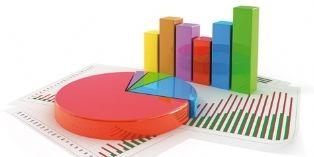 Etudes : retour sur les grandes tendances 2013