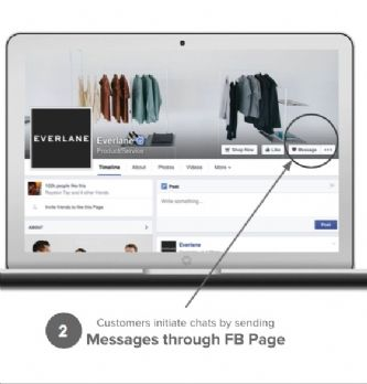 Zendesk Message s'intègre à Facebook Messenger