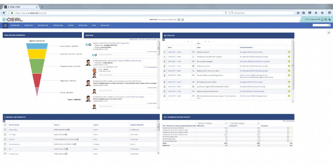 e-Deal conçoit le CRM, comme un outil global d'aide à la vente